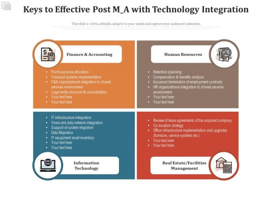 Keys To Effective Post M A With Technology Integration Ppt PowerPoint Presentation File Professional PDF