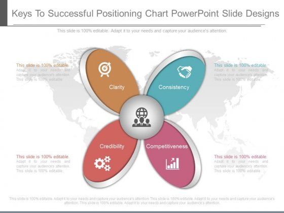 Keys To Successful Positioning Chart Powerpoint Slide Designs