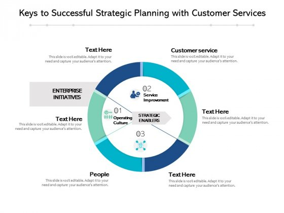 Keys To Successful Strategic Planning With Customer Services Ppt PowerPoint Presentation Professional Display PDF