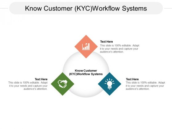 Know Customer KYC Workflow Systems Ppt PowerPoint Presentation Inspiration Design Inspiration Cpb