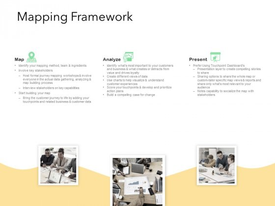 Know Your Customer Mapping Framework Ppt Layouts Design Inspiration PDF