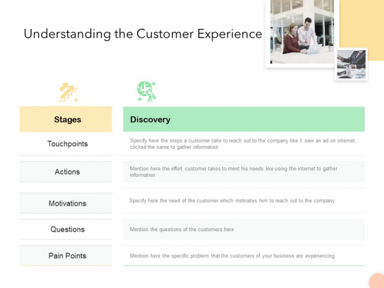 Know Your Customer Understanding The Customer Experience Ppt Ideas Designs PDF