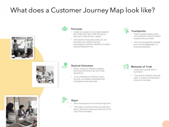 Know Your Customer What Does A Customer Journey Map Look Like Ppt Portfolio Graphics Design PDF