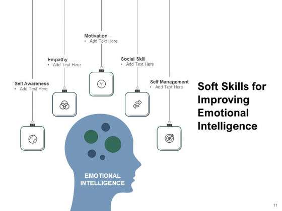 Knowledge_Awareness_Intelligence_Leadership_Perceiving_Ppt_PowerPoint_Presentation_Complete_Deck_Slide_11
