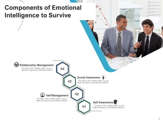 Knowledge_Awareness_Intelligence_Leadership_Perceiving_Ppt_PowerPoint_Presentation_Complete_Deck_Slide_4