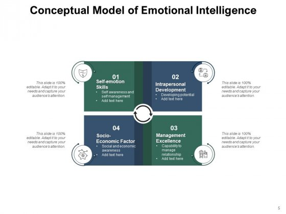 Knowledge_Awareness_Intelligence_Leadership_Perceiving_Ppt_PowerPoint_Presentation_Complete_Deck_Slide_5