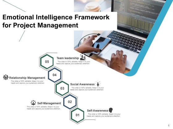 Knowledge_Awareness_Intelligence_Leadership_Perceiving_Ppt_PowerPoint_Presentation_Complete_Deck_Slide_6