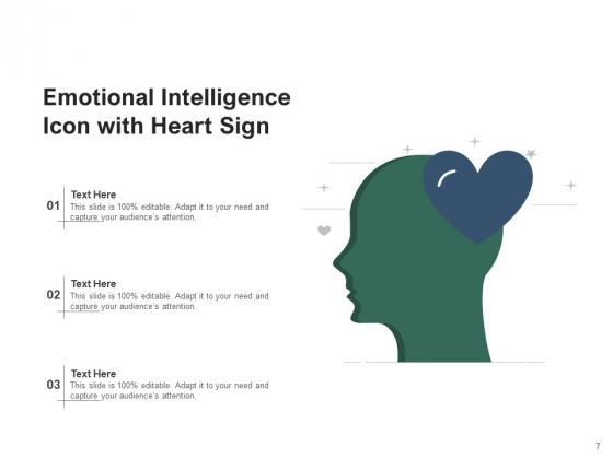 Knowledge_Awareness_Intelligence_Leadership_Perceiving_Ppt_PowerPoint_Presentation_Complete_Deck_Slide_7
