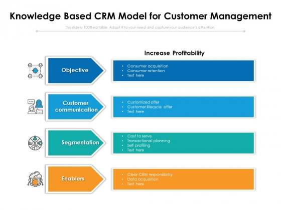 Knowledge Based CRM Model For Customer Management Ppt PowerPoint Presentation Icon Model PDF