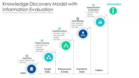 Knowledge Discovery Model With Information Evaluation Ppt File Themes PDF
