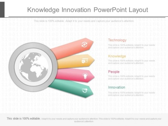 Knowledge Innovation Powerpoint Layout