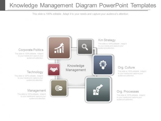 Knowledge management powerpoint templates slides and graphics toneelgroepblik Gallery