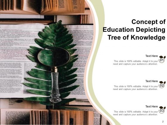 Knowledge_Management_Professional_Growth_Sharing_Ppt_PowerPoint_Presentation_Complete_Deck_Slide_2