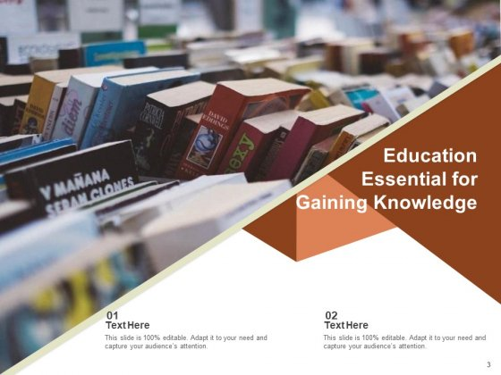 Knowledge_Management_Professional_Growth_Sharing_Ppt_PowerPoint_Presentation_Complete_Deck_Slide_3