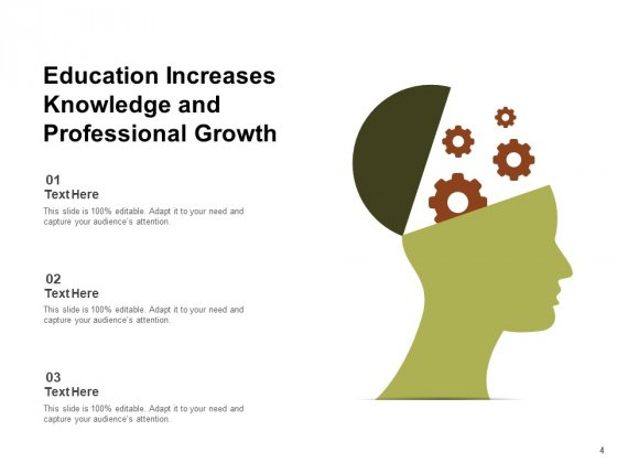 Knowledge_Management_Professional_Growth_Sharing_Ppt_PowerPoint_Presentation_Complete_Deck_Slide_4