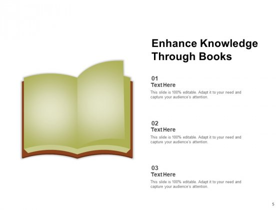 Knowledge_Management_Professional_Growth_Sharing_Ppt_PowerPoint_Presentation_Complete_Deck_Slide_5