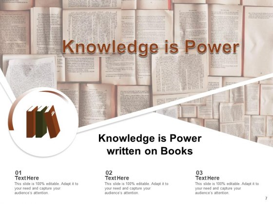Knowledge_Management_Professional_Growth_Sharing_Ppt_PowerPoint_Presentation_Complete_Deck_Slide_7