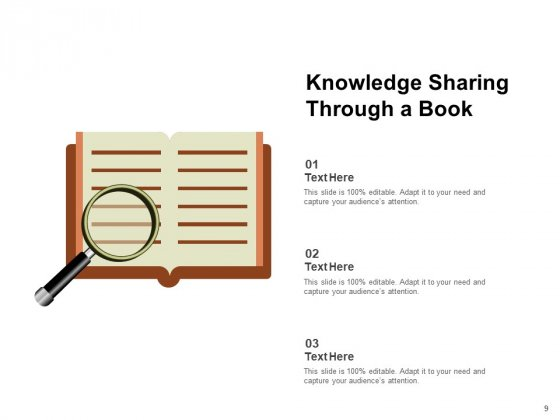 Knowledge_Management_Professional_Growth_Sharing_Ppt_PowerPoint_Presentation_Complete_Deck_Slide_9