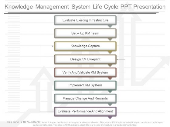 Knowledge management system life cycle ppt presentation knowledgemanagementsystemlifecyclepptpresentation1 knowledgemanagementsystemlifecyclepptpresentation2 malvernweather Gallery