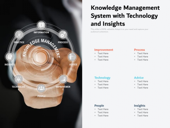 Knowledge Management System With Technology And Insights Ppt PowerPoint Presentation Guide PDF