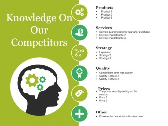 Knowledge On Our Competitors Ppt PowerPoint Presentation Infographic Template Clipart