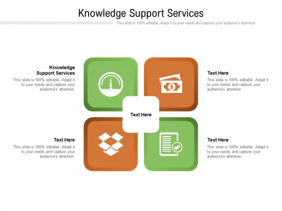 Knowledge Support Services Ppt PowerPoint Presentation Gallery Ideas Cpb Pdf