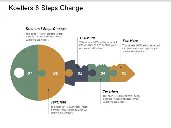 Koetters 8 Steps Change Ppt PowerPoint Presentation Model Slide Cpb