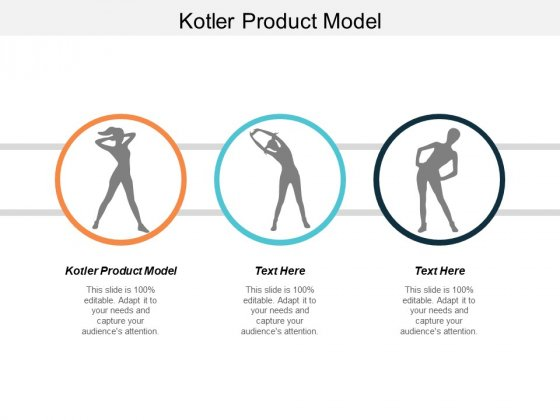 Kotler Product Model Ppt Powerpoint Presentation Ideas Graphics Download Cpb