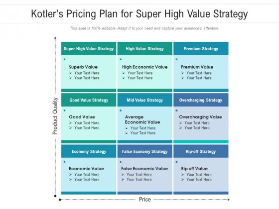 Kotlers Pricing Plan For Super High Value Strategy Ppt PowerPoint Presentation Gallery Styles PDF