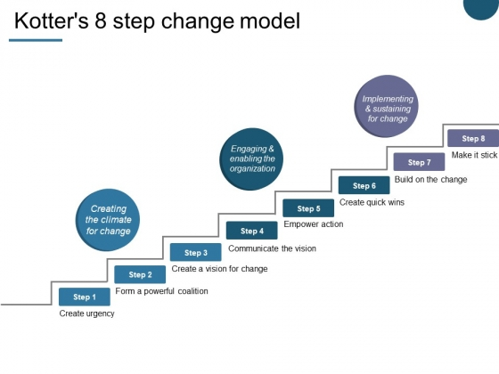 Kotter S 8 Step Change Model Ppt PowerPoint Presentation Infographics Sample