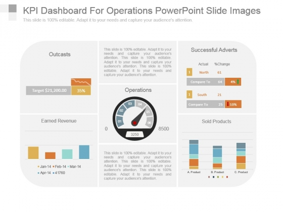 Kpi Dashboard For Operations Powerpoint Slide Images