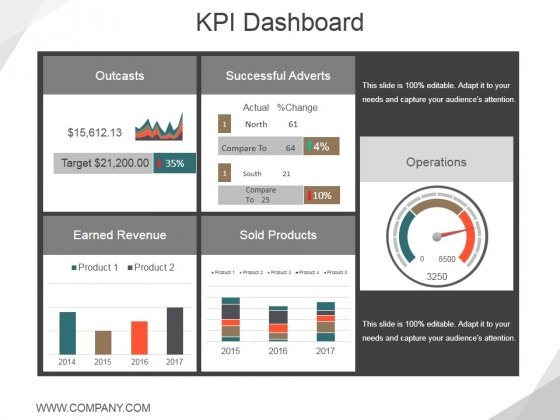 Kpi Dashboard Ppt PowerPoint Presentation Infographic Template Grid