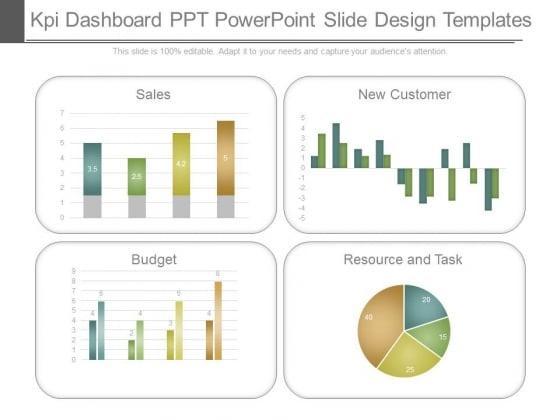 Kpi Dashboard Ppt Powerpoint Slide Design Templates