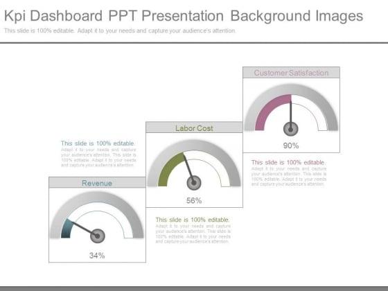 Kpi Dashboard Ppt Presentation Background Images