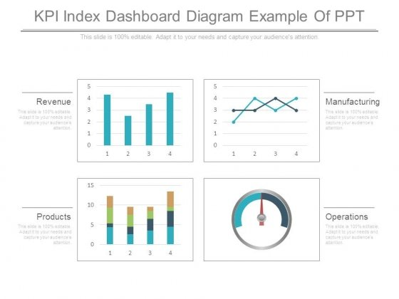 Kpi Index Dashboard Diagram Example Of Ppt