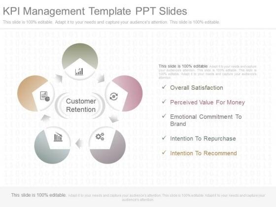 Kpi Management Template Ppt Slides