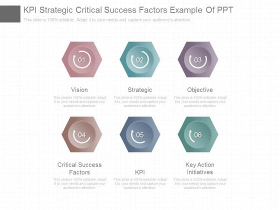 Kpi Strategic Critical Success Factors Example Of Ppt