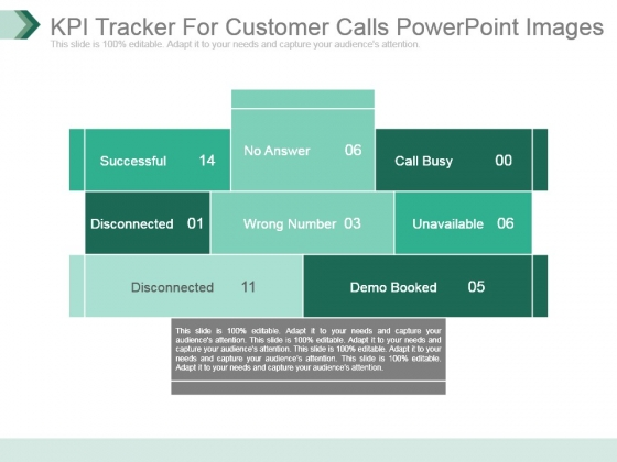 Kpi Tracker For Customer Calls Powerpoint Images
