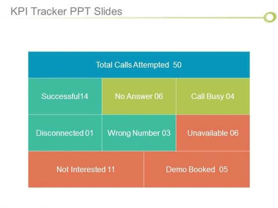 Kpi Tracker Ppt Slides