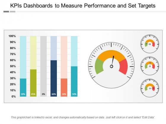 Kpis Dashboards To Measure Performance And Set Targets Ppt PowerPoint Presentation Gallery Visual Aids