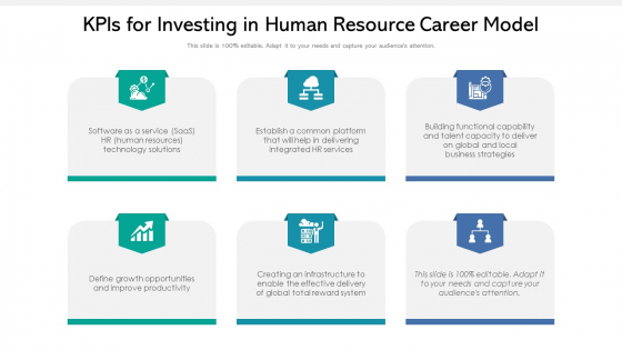 Kpis For Investing In Human Resource Career Model Ppt Powerpoint Presentation Gallery Show PDF