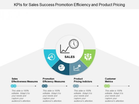 Kpis For Sales Success Promotion Efficiency And Product Pricing Ppt Powerpoint Presentation Infographics Background Images