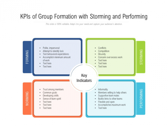 Kpis Of Group Formation With Storming And Performing Ppt PowerPoint Presentation Gallery Good PDF
