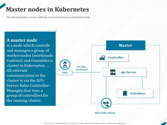 Kubernetes Containers Architecture Overview Master Nodes In Kubernetes Ppt Portfolio Graphics PDF