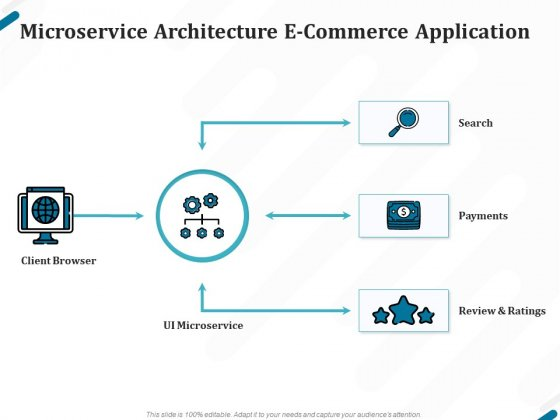 Kubernetes Containers Architecture Overview Microservice Architecture E Commerce Application Clipart PDF