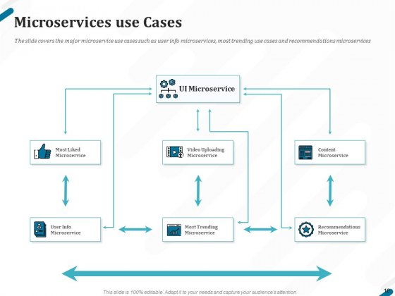 Kubernetes_Containers_Architecture_Overview_Ppt_PowerPoint_Presentation_Complete_Deck_With_Slides_Slide_10