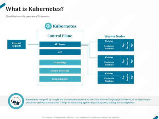 Kubernetes_Containers_Architecture_Overview_Ppt_PowerPoint_Presentation_Complete_Deck_With_Slides_Slide_11
