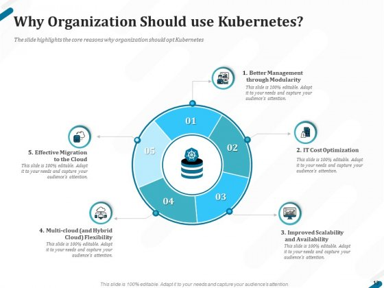 Kubernetes_Containers_Architecture_Overview_Ppt_PowerPoint_Presentation_Complete_Deck_With_Slides_Slide_13