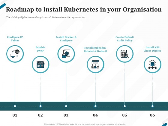 Kubernetes_Containers_Architecture_Overview_Ppt_PowerPoint_Presentation_Complete_Deck_With_Slides_Slide_15