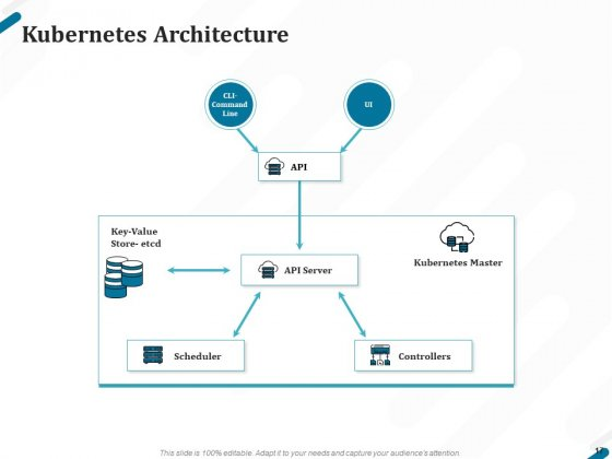 Kubernetes_Containers_Architecture_Overview_Ppt_PowerPoint_Presentation_Complete_Deck_With_Slides_Slide_17